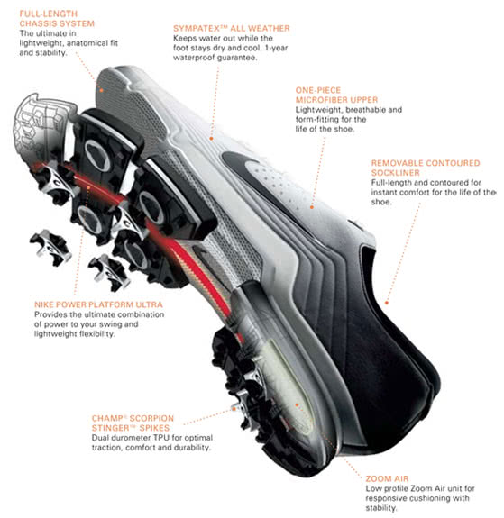 Nike Air Zoom Vapor Golf Shoes Mens