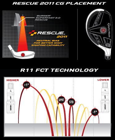 Taylormade Rescue 11 Tp Club Graphite Shaft 2012