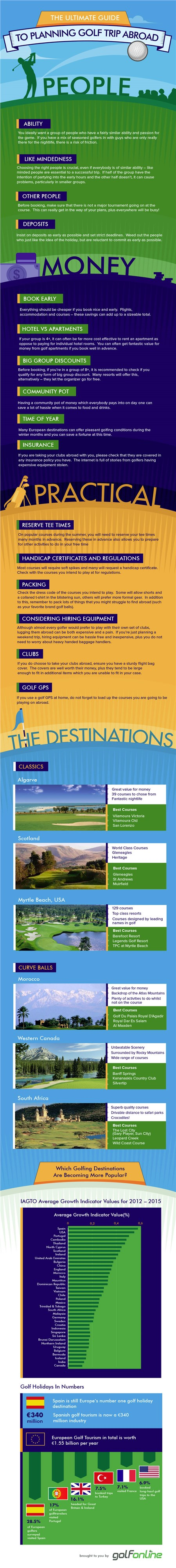 The Ultimate Guide To Planning A Golf Trip Abroad